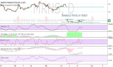 MRNS: Breakout Points