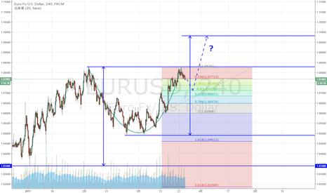 EURUSD: EUR/USD 押しを挟んで再上昇となるか