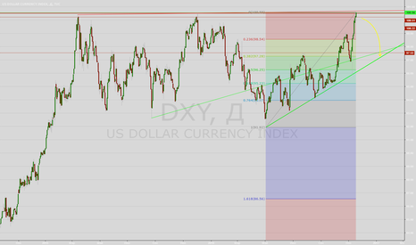 DXY: Short DXY (выгоднее)