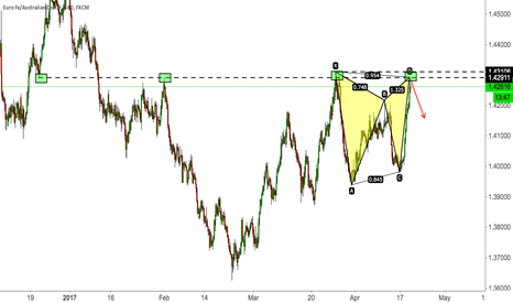 EURAUD: EURAUD GARTLEY WITH PREVIOUS STRUCTURES