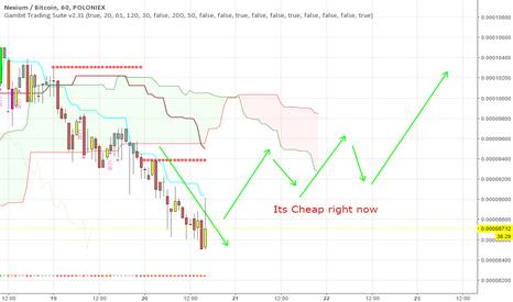 NXCBTC: $NXC mini pump soon
