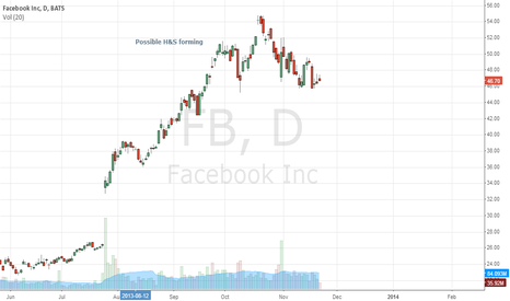 FB: FB possible H&S forming