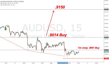 """AUDUSD: AUD/USD """"I'm Crazy"""" Buy Order"""