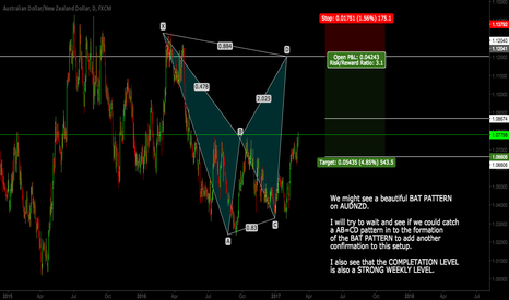 AUDNZD: AUDNZD - WAITING FOR SHORT OPPORTUNITY
