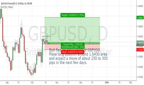 GBPUSD: GBPUSD Long Position Idea