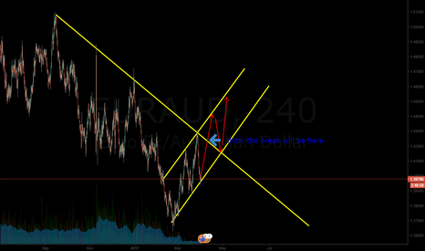 EURAUD: buy euraud and then watch for the break