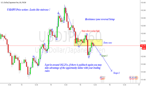 USDJPY: USDJPY : Staircase Price action - Short entry !