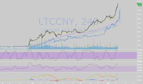 LTCCNY: Look back, know future.