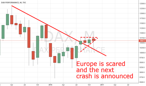 DAX: Europe is expecting the next stockmarket crash by monday