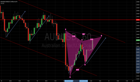 AUDUSD: Small Butterfly????