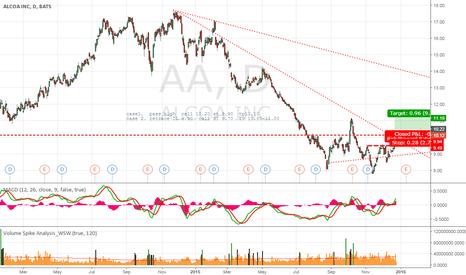 AA: AA     H&S