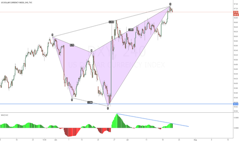 DXY: Potential Bearish Nen-Star Pattern with Negative MACD Divergence