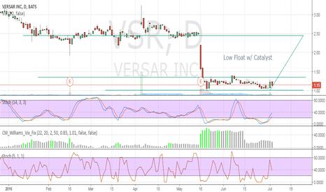 VSR: Low Float w/ Catalyst